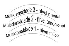 multidensidade_consciencial.org_1