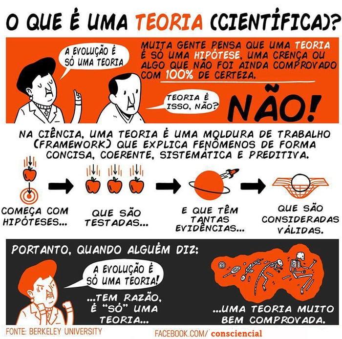 ciência cartesiana newtoniana clássica acadêmica