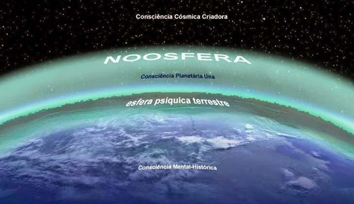 Noosfera - Consciência Global