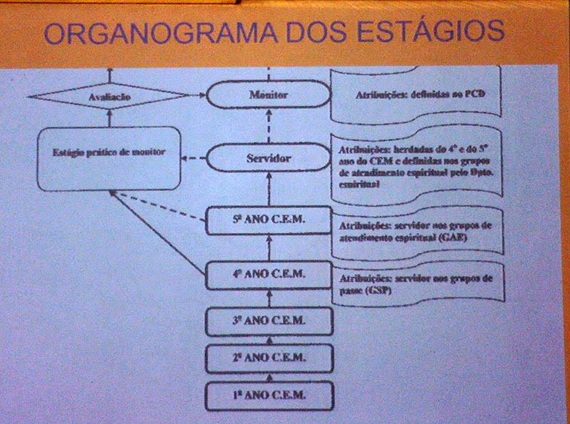 apometria-casa-do-jardim-seminario-curitiba-13