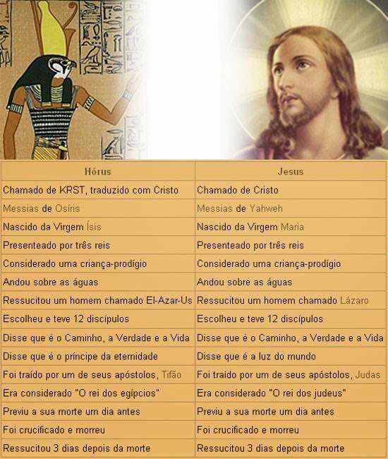 avatares Jesus Horus