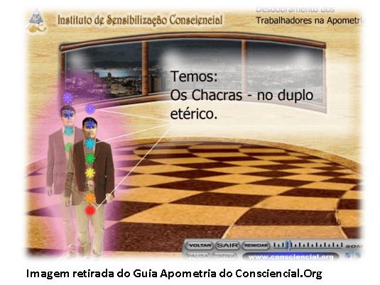 Imagem retirada do Guia Apometria do Consciencial.Org