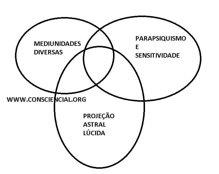 SALADA PARAPSÍQUICA