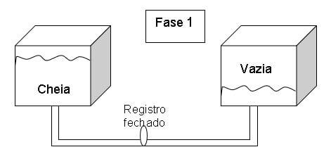 EQUILÍBRIO DE ENERGIAS (1)