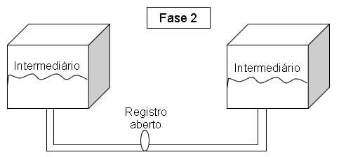 EQUILÍBRIO DE ENERGIAS (2)