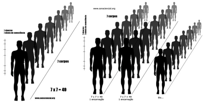 HIPÓTESE AVANÇADA: CAMPOS E NÍVEIS EM APOMETRIA
