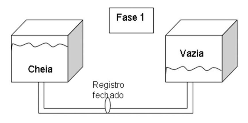 EQUILÍBRIO DE ENERGIAS