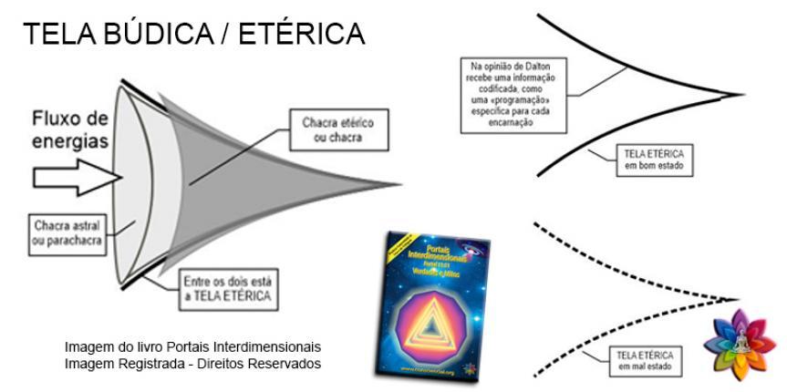 TELE ETÉRICA / BÚDICA ROMPIDA?